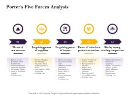 Porters Five Forces Analysis Substitute Ppt Powerpoint Presentation Styles Portrait