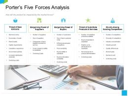 Porters Five Forces Analysis Switching Costs Ppt Powerpoint Presentation Styles Clipart Images