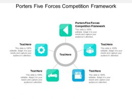 Porters Five Forces Competition Framework Ppt Powerpoint Presentation File Styles Cpb