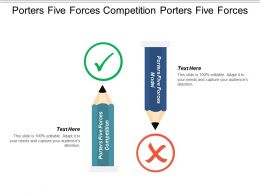 Porters Five Forces Competition Porters Five Forces Model Organization History Cpb