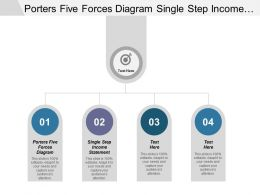 Porters Five Forces Diagram Single Step Income Statement Cpb