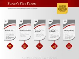Porters Five Forces Dining Restaurants M1198 Ppt Powerpoint Presentation File Slides