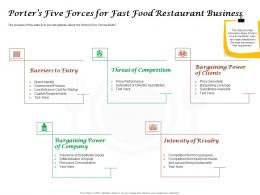 Porters Five Forces For Fast Food Restaurant Business Ppt Powerpoint Presentation