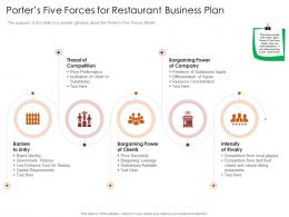 Porters Five Forces For Restaurant Busrestaurant Business Plan Restaurant Business Plan Ppt Grid