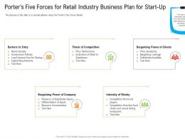 Porters Five Forces For Retail Industry Business Plan For Start Up Ppt Formats