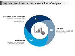 Porters Five Forces Framework Gap Analysis Strategic Planning Cpb