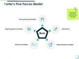 Porters Five Forces Model Bargaining Power Of Customers Ppt Powerpoint Presentation