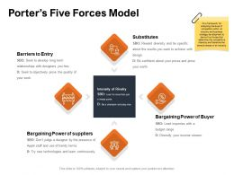 Porters Five Forces Model Bargaining Substitutes Ppt Powerpoint Presentation Slide