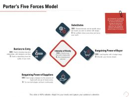 Porters Five Forces Model Barriers M483 Ppt Powerpoint Presentation Slides Background Images
