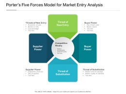 Porters Five Forces Model For Market Entry Analysis