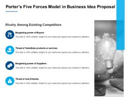 Porters Five Forces Model In Business Idea Proposal Technology Ppt Powerpoint Presentation