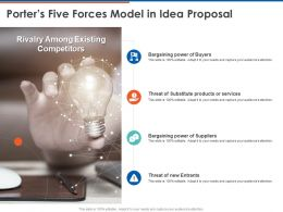 Porters Five Forces Model In Idea Proposal Ppt Powerpoint Presentation Slide
