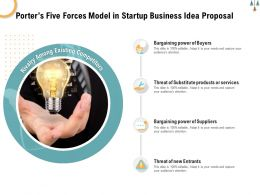 Porters Five Forces Model In Startup Business Idea Proposal Ppt Powerpoint Presentation Model Show