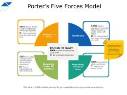 Porters Five Forces Model Intensity Of Rivalry Sbo