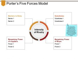Porters Five Forces Model Powerpoint Slide Designs