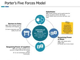 Porters Five Forces Model Ppt Pictures Graphics Download