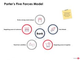 Porters Five Forces Model Ppt Powerpoint Presentation File Examples