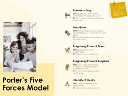 Porters Five Forces Model Ppt Powerpoint Presentation Icon Image