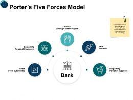 Porters Five Forces Model Ppt Powerpoint Presentation Model