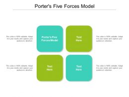 Porters Five Forces Model Ppt Powerpoint Presentation Slide Cpb