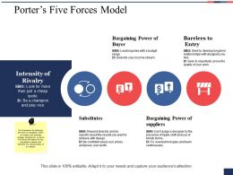 Porters Five Forces Model Ppt Professional Graphic Images