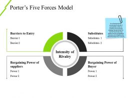 Porters Five Forces Model Ppt Sample Download