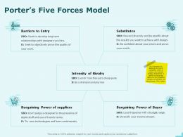 Porters Five Forces Model Suppliers Finance Ppt Powerpoint Presentation Outline Slideshow