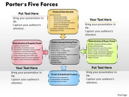 porters_five_forces_powerpoint_presentation_slide_template_Slide01