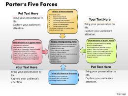 porters_five_forces_powerpoint_presentation_slide_template_Slide01