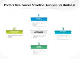Porters Five Forces Situation Analysis For Business