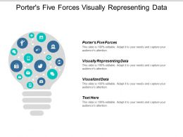 Porters Five Forces Visually Representing Data Visualized Data Cpb