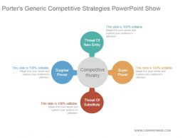Porters Generic Competitive Strategies Powerpoint Show
