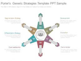 Porters Generic Strategies Template Ppt Sample