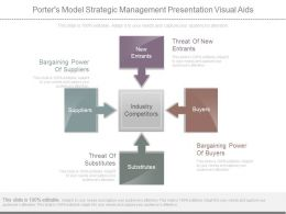 Porters Model Strategic Management Presentation Visual Aids
