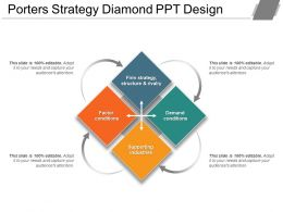Porters Strategy Diamond Ppt Design