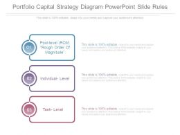 Portfolio Capital Strategy Diagram Powerpoint Slide Rules