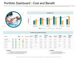 Portfolio Dashboard Cost And Benefit Ppt Powerpoint Presentation Backgrounds
