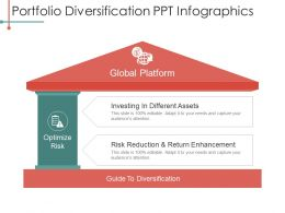Portfolio Diversification Ppt Infographics