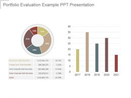 Portfolio Evaluation Example Ppt Presentation