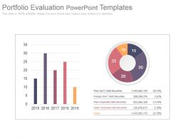 Portfolio Evaluation Powerpoint Templates