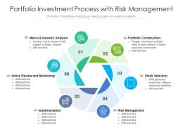 Portfolio Investment Process With Risk Management