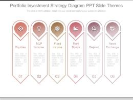 Portfolio Investment Strategy Diagram Ppt Slide Themes