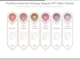 portfolio_investment_strategy_diagram_ppt_slide_themes_Slide01