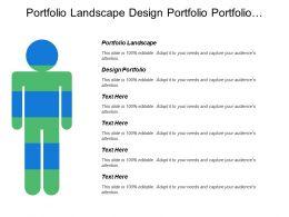 Portfolio Landscape Design Portfolio Portfolio Monitoring Project Execute