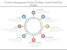 Portfolio Management Across The Major Asset Powerpoint Shapes