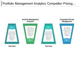 Portfolio Management Analytics Competitor Pricing Management Demand Integration Cpb