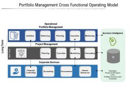 Portfolio Management Cross Functional Operating Model