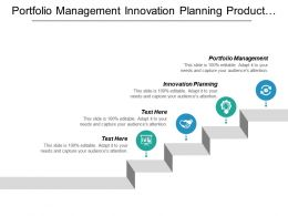 Portfolio Management Innovation Planning Product Strategy Wealth Management Cpb