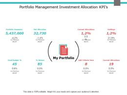 Portfolio Management Investment Allocation Kpis Percentage Ppt Powerpoint Slides