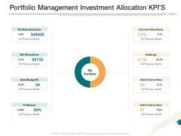 Portfolio Management Investment Allocation Kpis Ppt Information